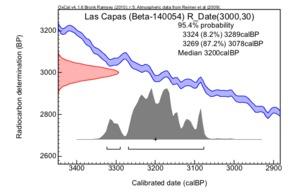 Las_capas_beta-140054_