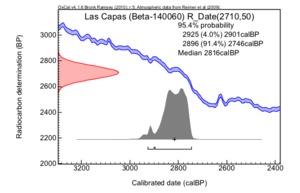 Las_capas_beta-140060_