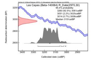 Las_capas_beta-140064_