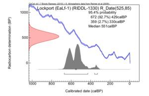 Lockport%20(ealf-1)%20(riddl-1330)