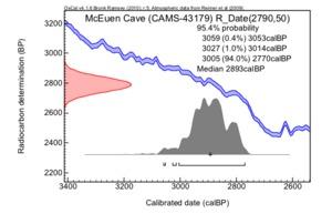 Mceuen_cave_cams-43179_