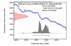Mceuen_cave_cams-45663_