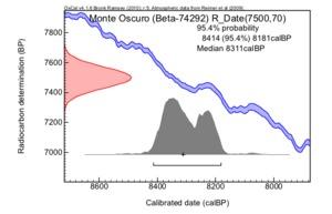 Monte%20oscuro%20(beta-74292)