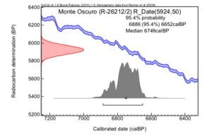 Monte%20oscuro%20(r-262122)
