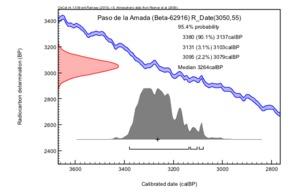 Paso_de_la_amada_beta-62916_