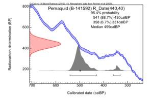 Pemaquid%20(b-141592)