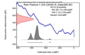 Ram%20pasture-1%20(gx-22044)