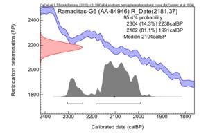 Ramaditas-g6_(aa-84946)