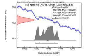 Rio%20naranjo%20(aa-45770)
