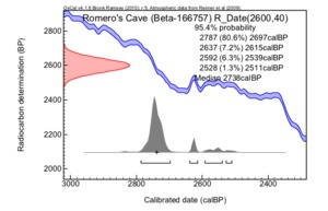 Romero's%20cave%20(beta-166757)