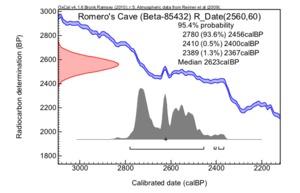 Romero's%20cave%20(beta-85432)