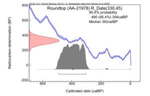 Roundtop_(aa-21978)
