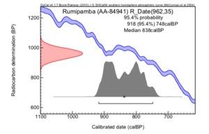 Rumipamba%20(aa-84941)