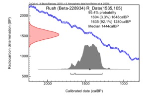 Rush%20(beta-228934)