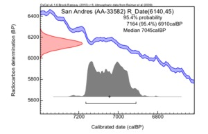 San%20andres%20(aa-33582)
