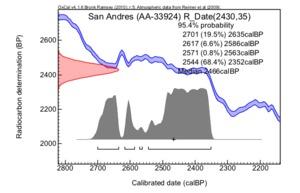San%20andres%20(aa-33924)