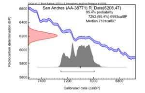 San%20andres%20(aa-38771)