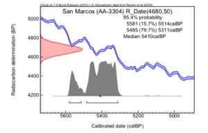 San%20marcos%20(aa-3304)