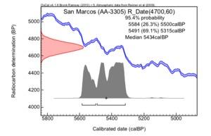San%20marcos%20(aa-3305)