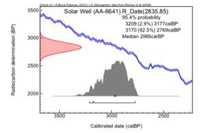 Solar_well_aa-6641_
