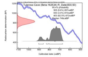 Tularosa%20cave%20(beta-162534)
