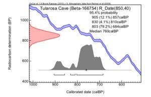 Tularosa%20cave%20(beta-166754)