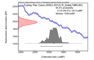 Turkey_pen_cave_wsu-3512_