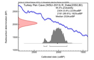 Turkey_pen_cave_wsu-3513_
