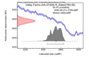 Valley%20farms%20(aa-27428)