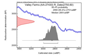 Valley%20farms%20(aa-27430)