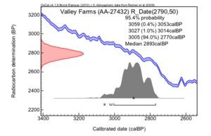 Valley%20farms%20(aa-27432)