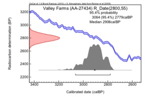 Valley%20farms%20(aa-27434)