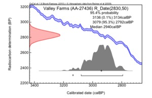 Valley%20farms%20(aa-27436)