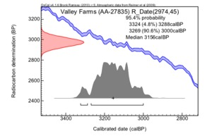 Valley%20farms%20(aa-27835)