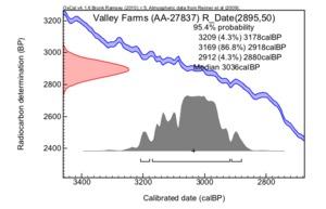 Valley%20farms%20(aa-27837)