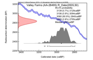 Valley%20farms%20(aa-28495)
