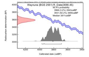 Waynuna%20(bgs-%202551)