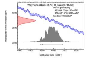 Waynuna%20(bgs-2573)