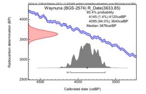 Waynuna%20(bgs-2574)