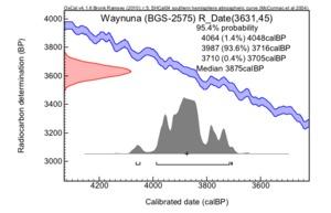 Waynuna%20(bgs-2575)