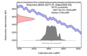 Waynuna%20(bgs-2577)