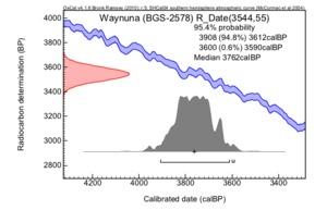 Waynuna%20(bgs-2578)