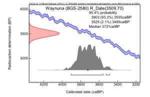 Waynuna%20(bgs-2580)