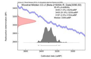 Woodrat%20midden%20cc-2%20(beta-219354)