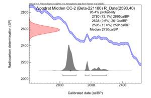 Woodrat%20midden%20cc-2%20(beta-221180)