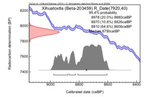 Xihuatoxtla%20(beta-203459)