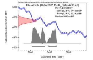 Xihuatoxtla%20(beta-208115)