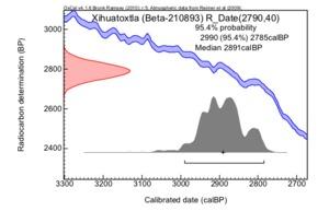 Xihuatoxtla%20(beta-210893)