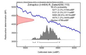 Zohapilco%20(i-4404)