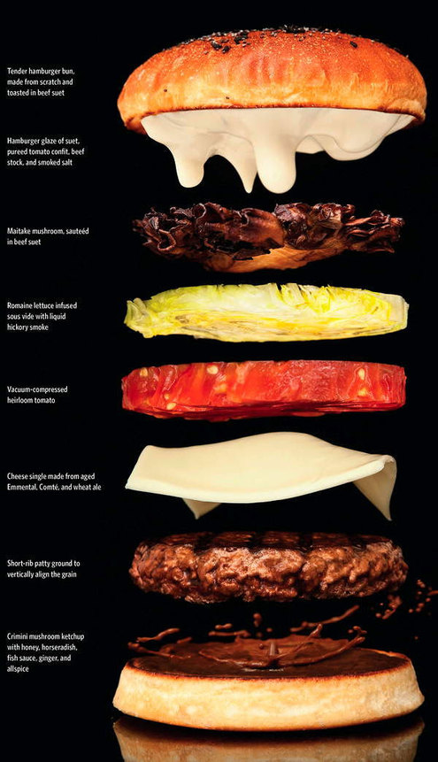 The-ultimate-hamburger